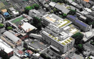 聖ヨハネ会航空上空写真